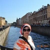 Ирина Коробова